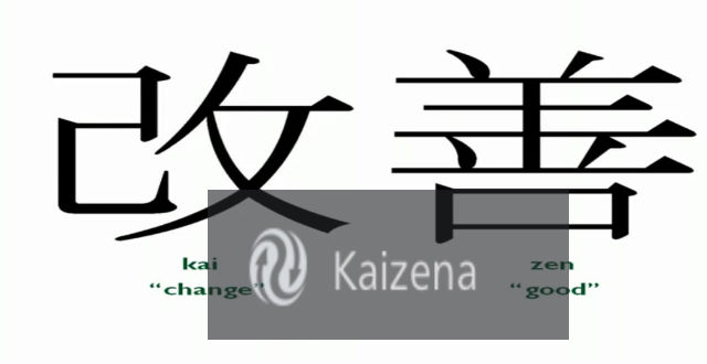 Improving your Writing Instruction with Kaizena
