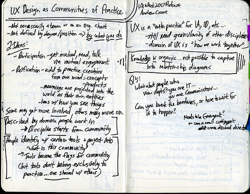 CC 3.0 UX Designs as Communities of Practice. murdocke23. flickr. https://www.flickr.com/photos/murdocke/7356625068
